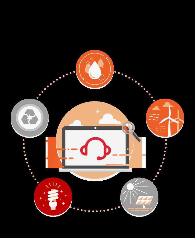 Customer relationship management in energy