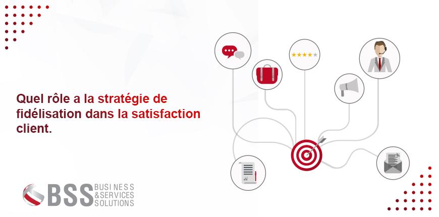 Fidélisation Client : Les 8 Points efficaces pour [2019]
